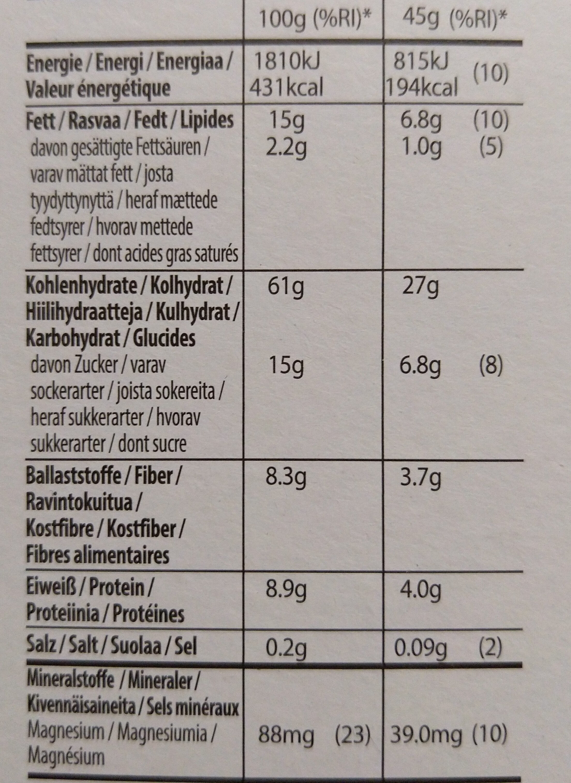 Wk Granola apricot & pumpkin seeds - Informations nutritionnelles