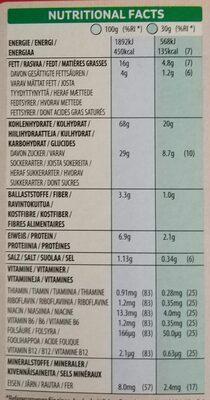 Tresor - Informations nutritionnelles - de