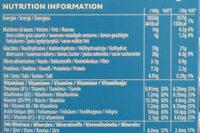 Trésor de kellogg's - Voedingswaarden