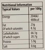 Shortbread Biscuits - Nutrition facts