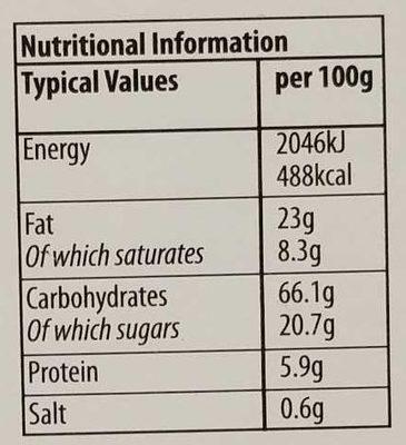 Shortbread Biscuits - Voedingswaarden