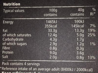 Brussels pâté - Nutrition facts