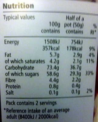 cranberries and yogurt - coated cranberries - Nutrition facts