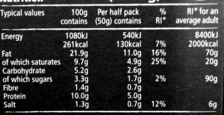 Duck & Ruby Port Pâté - Nutrition facts