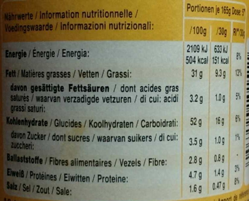 Classic paprika - Voedingswaarden - fr