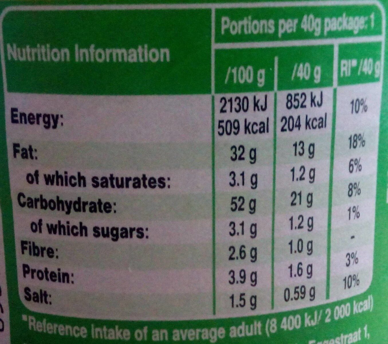 Pringles sour cream & onion - Nutrition facts