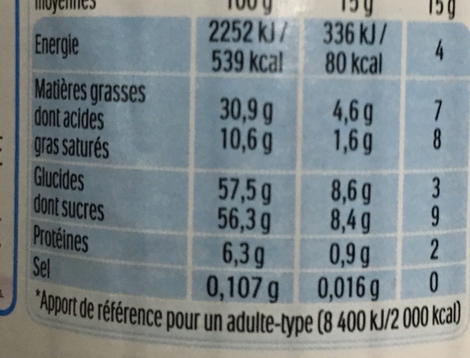 Classic paprika - Nutrition facts