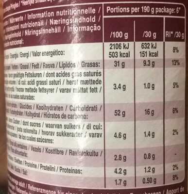 Texas BBQ Sauce - Información nutricional