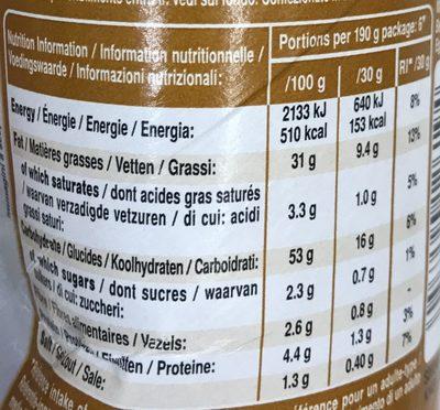 Xmas Turkey - Informations nutritionnelles - fr