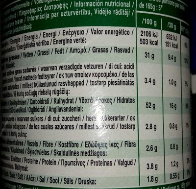 Cheese & onion - Valori nutrizionali - fr