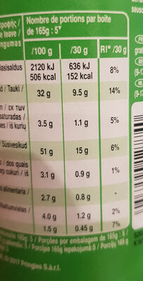 Sour Cream & Onion - Información nutricional