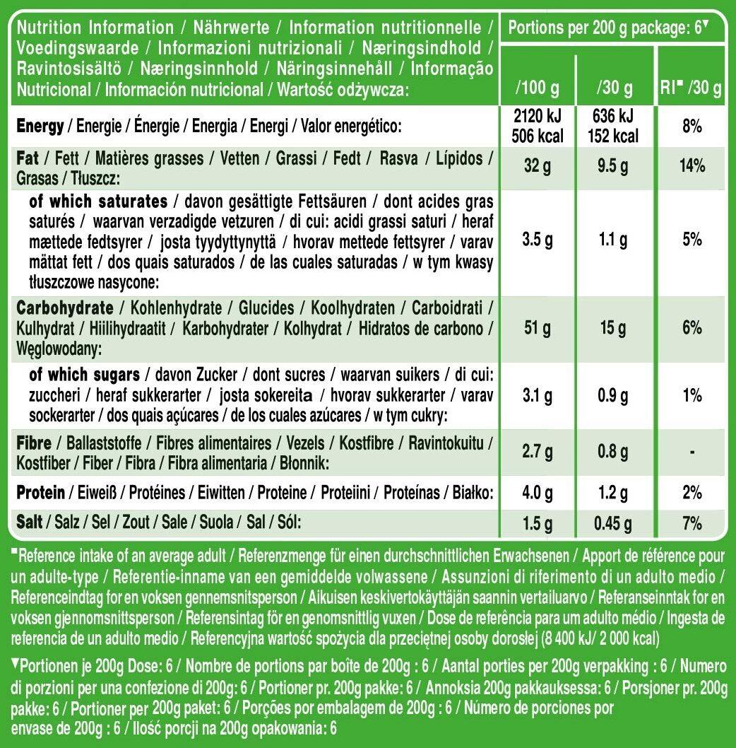 Pringles - Información nutricional - de
