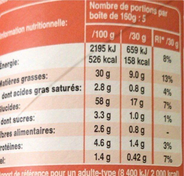 RÍCE FUSION indian Chicken Tikka masala - Voedingswaarden - fr