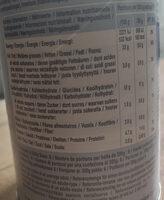 Salt & Pepper - Voedingswaarden - de