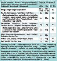Salt & Pepper - Nährwertangaben - de