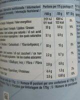 Salt and pepper - Nutrition facts - fr