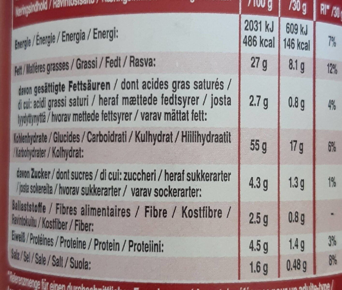 Rice fusion Malaysian Red Curry - Nutrition facts - de