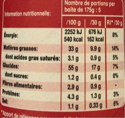 Pringles original - Nutrition facts - fr