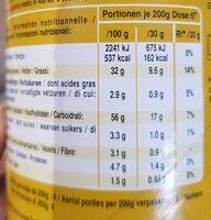 Pringles focaccia - Voedingswaarden - de