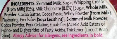 Chocolate Mousses - Ingrédients