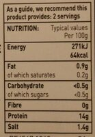 Large cold water prawn - Nutrition facts - en