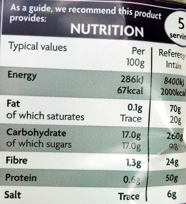 Candy Floss Flavour Grapes - Informations nutritionnelles - en