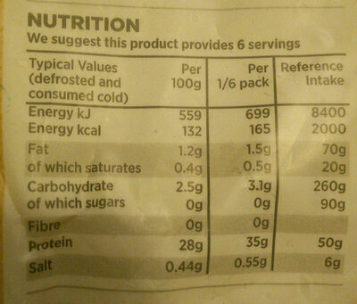 Chicken Breast Strips - Nutrition facts