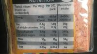 Red Lentils - Nutrition facts