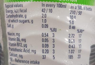 Lucozade lemon&lime - Nutrition facts