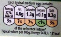 Free range eggs - Nutrition facts