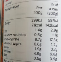Tesco lentil & bacon soup - Voedingswaarden