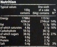 Red Velvet - Nutrition facts