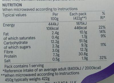 Chicken jalfrezi with pilau rice - Voedingswaarden