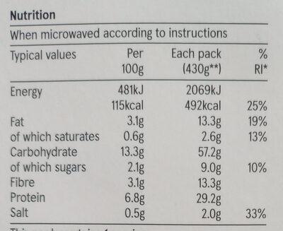 Lamb rogan josh with pilau rice - Nutrition facts