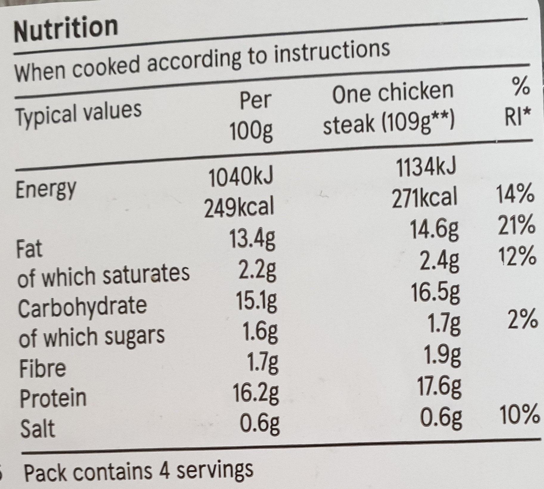 Breaded Chicken Steaks - Nutrition facts - en