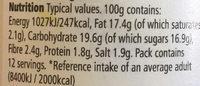 Creamed Horseradish Sauce - Voedingswaarden