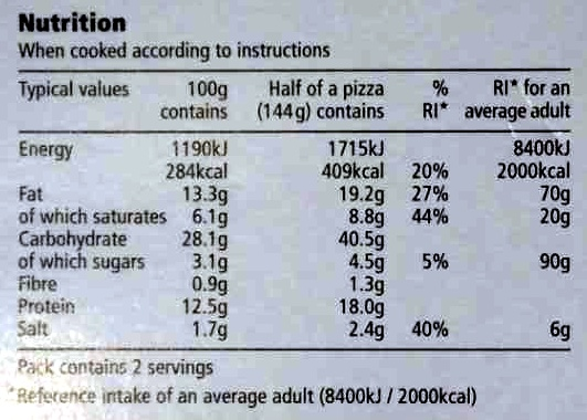 Stone Baked Pepperoni Pizza - Nutrition facts - en