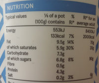 Greek style yogurt - Nutrition facts