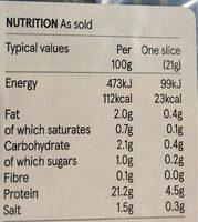 Crumbed Ham - Prime Cuts - Voedingswaarden