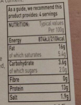 Smooth Brussels Pate - Nutrition facts - en