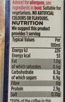 Cafe late Classic flavour - Nutrition facts - en