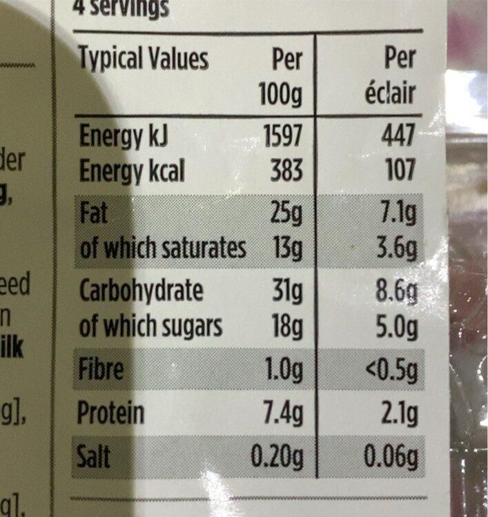Chocolate Eclairs - Informations nutritionnelles - en