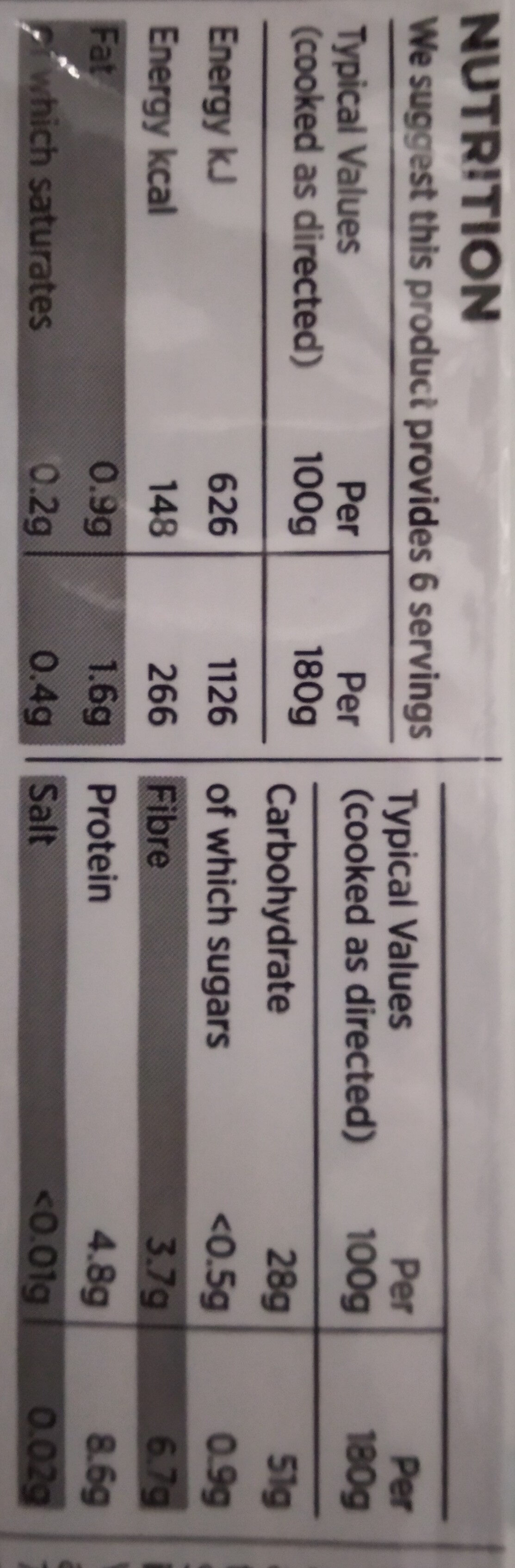 Wholewheat spaghetti - Nutrition facts