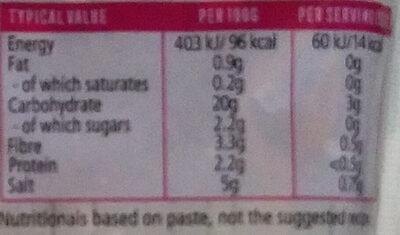 Thai Taste Green Curry Paste - Nutrition facts - en