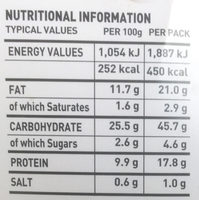 Egg & Cress - Nutrition facts