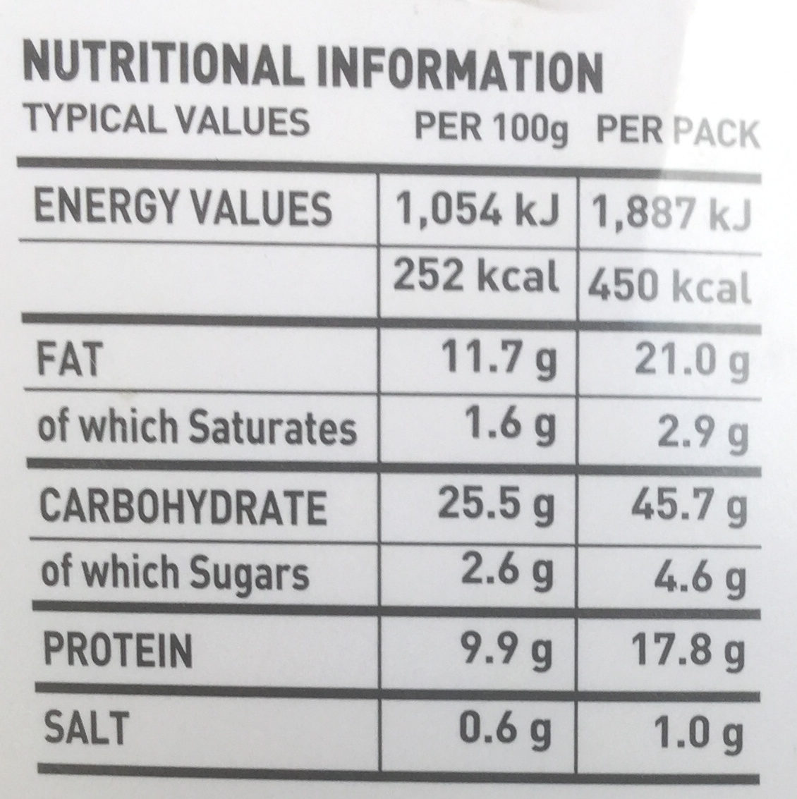 Egg & Cress - Nutrition facts - en