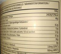 All-Natural Peanut Butter Original Crunchy - Valori nutrizionali - en
