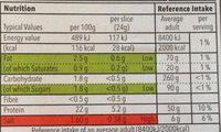British Honey Roast Ham - Nutrition facts - fr