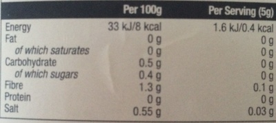 My Syrup saveur Chocolat - Nutrition facts - en
