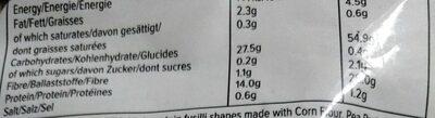 Pates proteinées - Informations nutritionnelles - fr